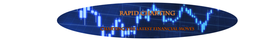 Rapid Charting